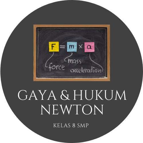 Fisika Kelas 8 - Gaya, Hukum Newton