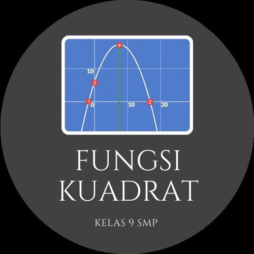 Matematika Kelas 9 - Fungsi Kuadrat, , Grafik FUngsi Kuadrat